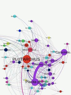 Visualisierung von Begriffsnetzwerk